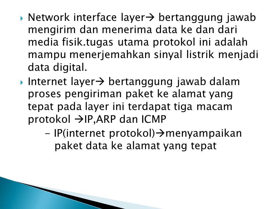 - ARP (address resolution protocol)  protokol yang digunakan untuk menemukan alamat hardware dari host yang terletak pada network yang sama - ICMP(internet control Message protokol)  protokol yang digunakan untuk mengirimkan pesan dan melaporkan kegagalan pengiriman data.