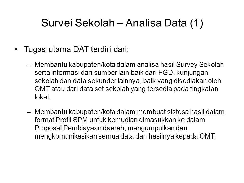 Survei Sekolah – Analisa Data (1) Tugas utama DAT terdiri dari: –Membantu kabupaten/kota dalam analisa hasil Survey Sekolah serta informasi dari sumbe