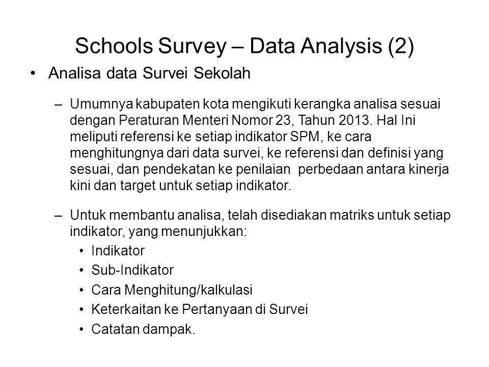 Schools Survey – Data Analysis (2) Analisa data Survei Sekolah –Umumnya kabupaten kota mengikuti kerangka analisa sesuai dengan Peraturan Menteri Nomo