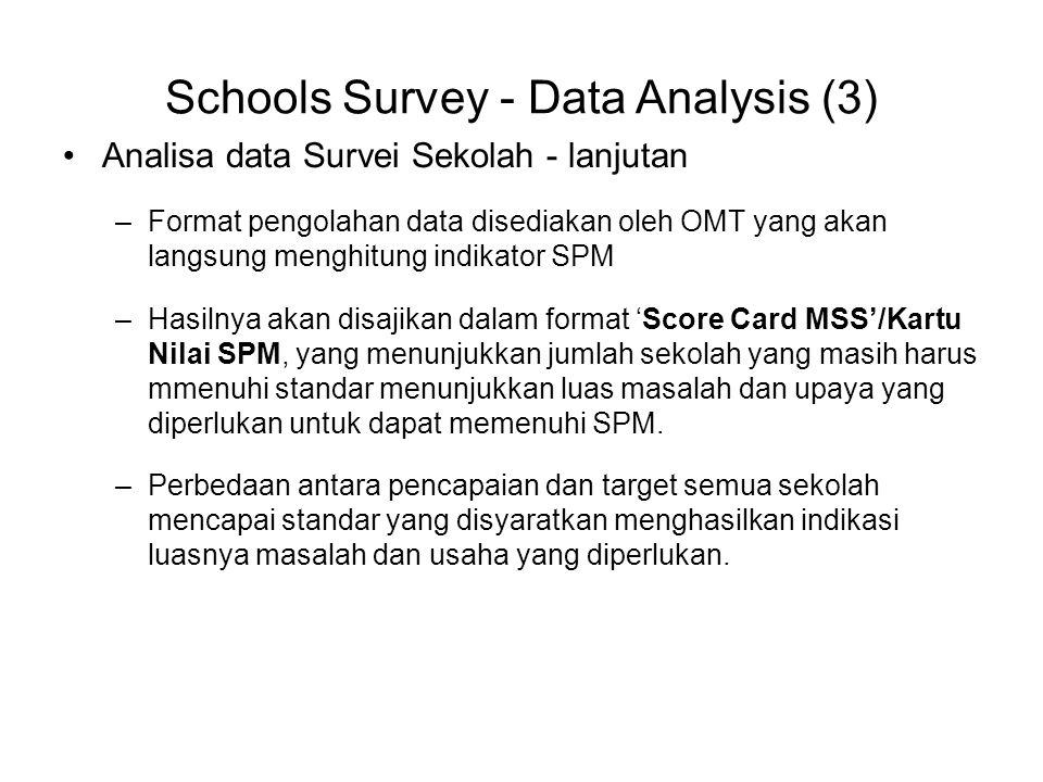 Schools Survey - Data Analysis (3) Analisa data Survei Sekolah - lanjutan –Format pengolahan data disediakan oleh OMT yang akan langsung menghitung in