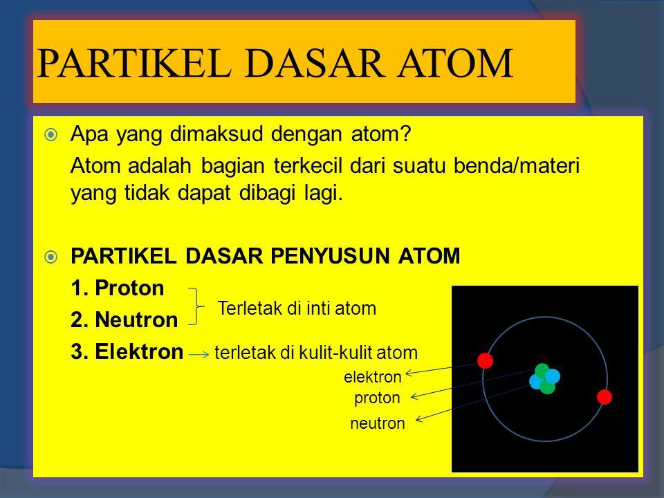 PARTIKEL DASAR ATOM  Apa yang dimaksud dengan atom.