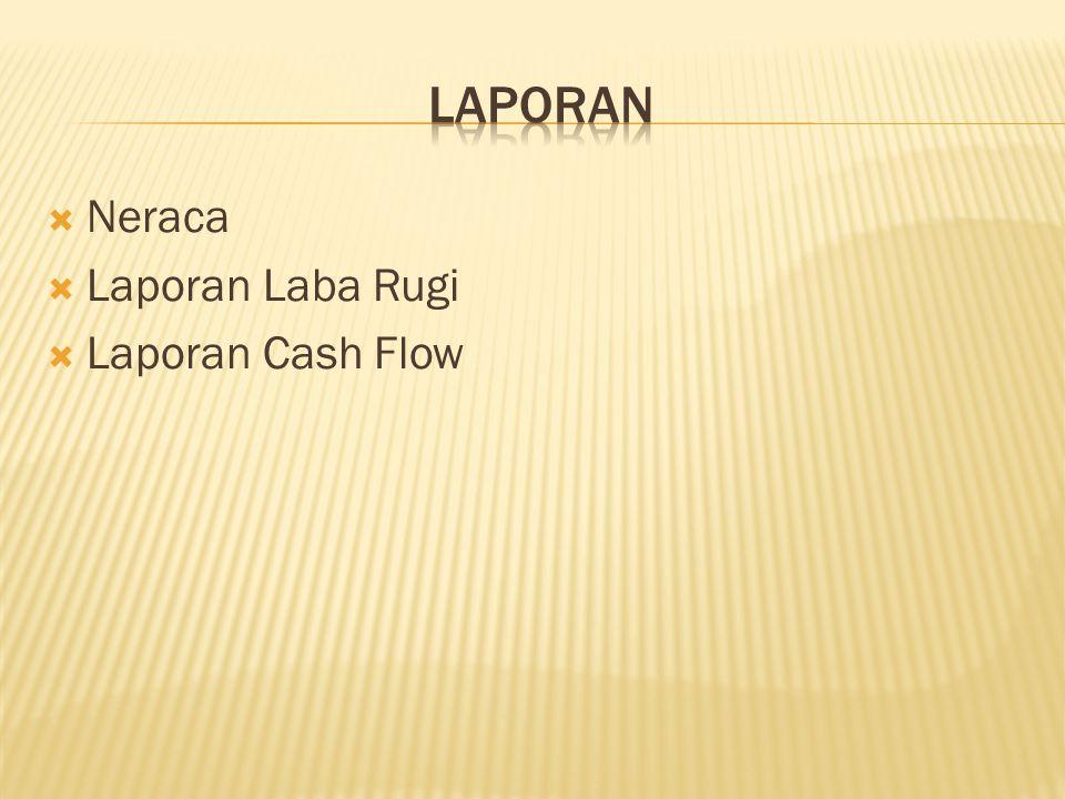  Neraca  Laporan Laba Rugi  Laporan Cash Flow