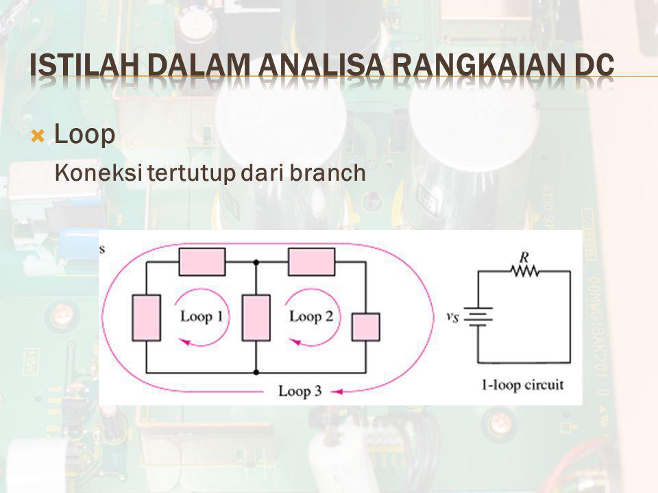  Loop Koneksi tertutup dari branch