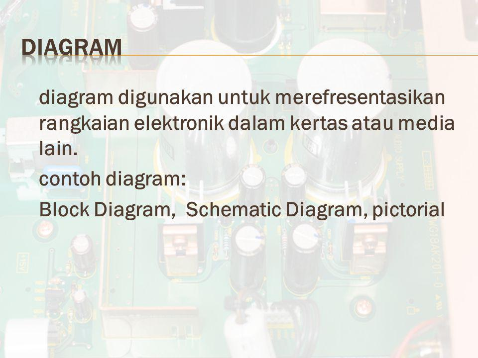 diagram digunakan untuk merefresentasikan rangkaian elektronik dalam kertas atau media lain. contoh diagram: Block Diagram, Schematic Diagram, pictori