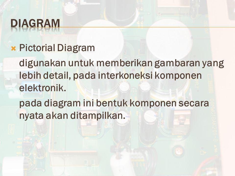  Pictorial Diagram digunakan untuk memberikan gambaran yang lebih detail, pada interkoneksi komponen elektronik. pada diagram ini bentuk komponen sec