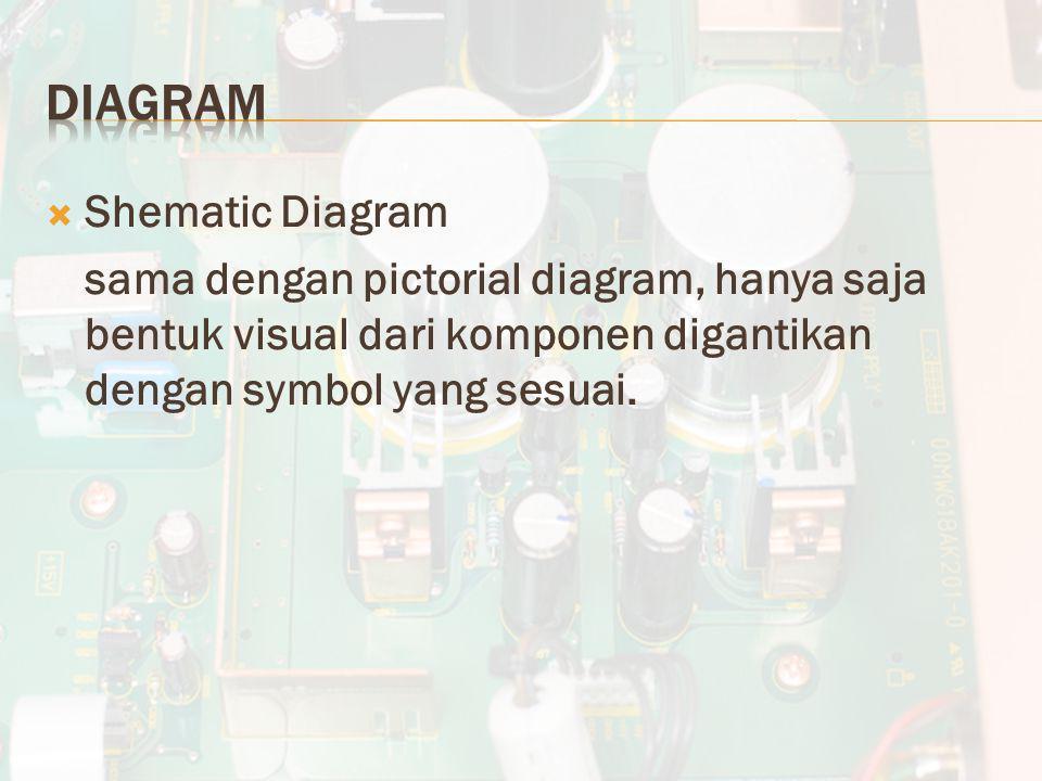  Shematic Diagram sama dengan pictorial diagram, hanya saja bentuk visual dari komponen digantikan dengan symbol yang sesuai.