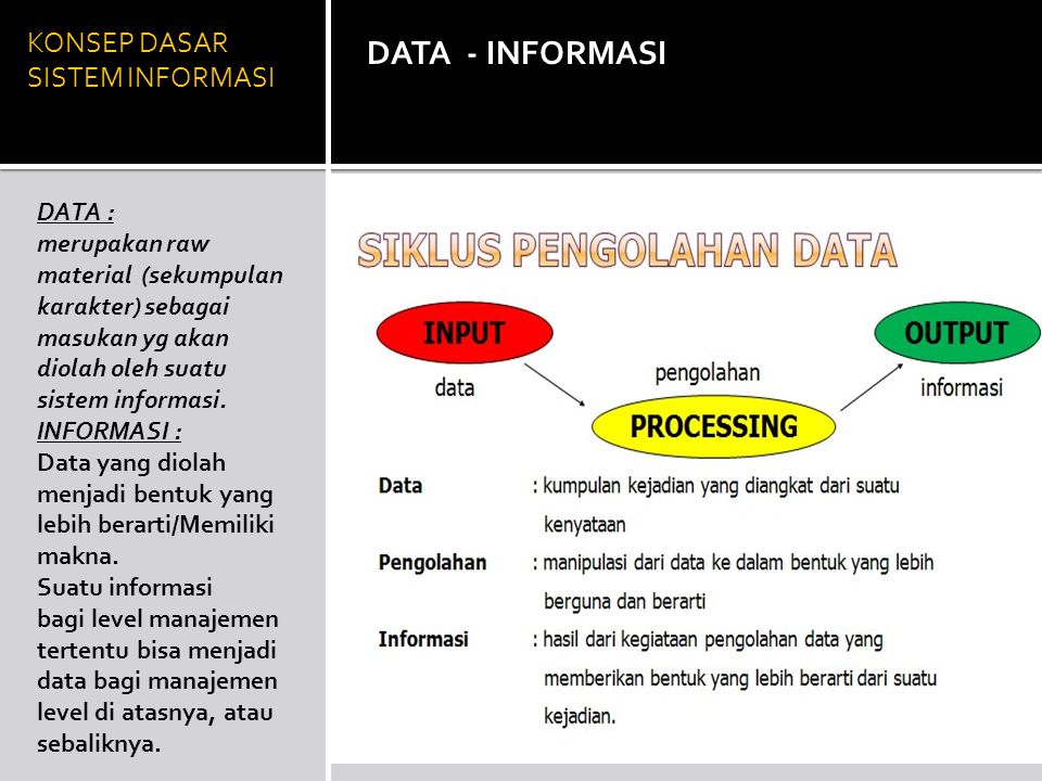 KONSEP DASAR SISTEM INFORMASI DATA - INFORMASI DATA : merupakan raw material (sekumpulan karakter) sebagai masukan yg akan diolah oleh suatu sistem in