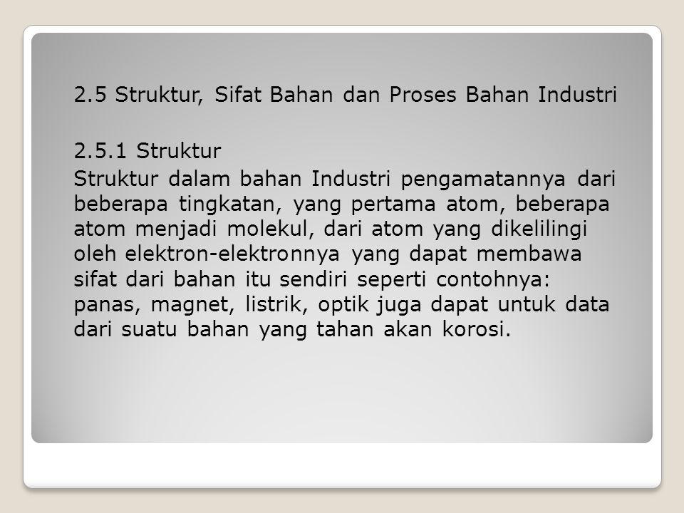 2.5 Struktur, Sifat Bahan dan Proses Bahan Industri 2.5.1 Struktur Struktur dalam bahan Industri pengamatannya dari beberapa tingkatan, yang pertama a