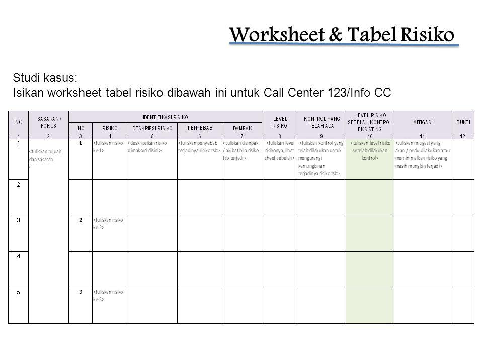 Worksheet & Tabel Risiko Studi kasus: Isikan worksheet tabel risiko dibawah ini untuk Call Center 123/Info CC