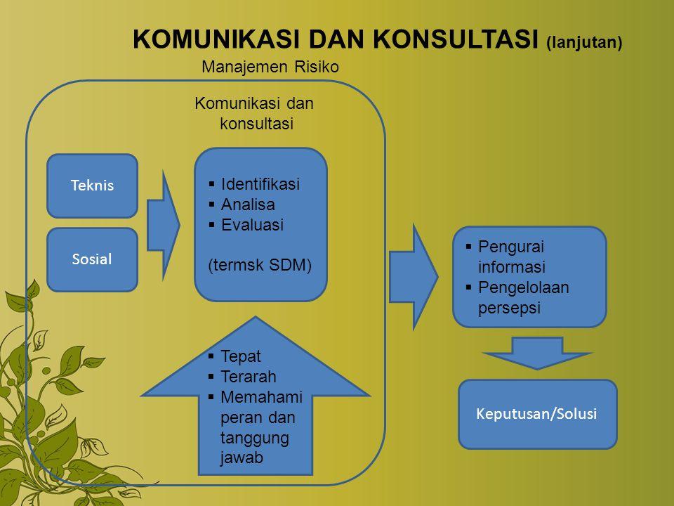 KOMUNIKASI DAN KONSULTASI (lanjutan) Teknis Sosial Keputusan/Solusi Manajemen Risiko  Identifikasi  Analisa  Evaluasi (termsk SDM) Komunikasi dan konsultasi  Tepat  Terarah  Memahami peran dan tanggung jawab  Pengurai informasi  Pengelolaan persepsi