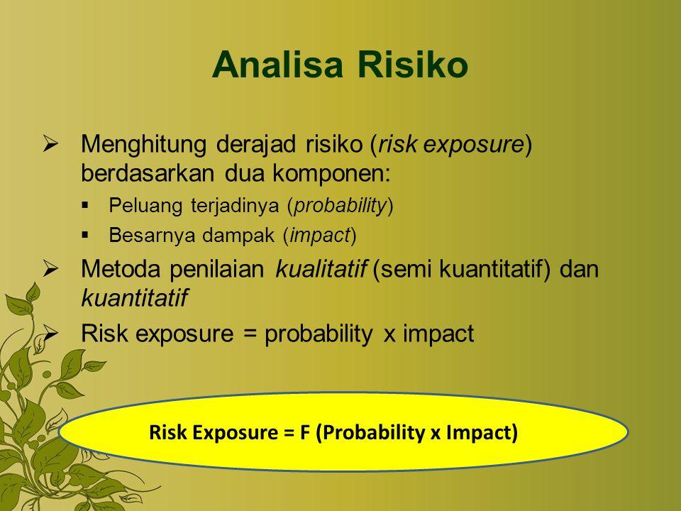 Analisa Risiko  Menghitung derajad risiko (risk exposure) berdasarkan dua komponen:  Peluang terjadinya (probability)  Besarnya dampak (impact)  Metoda penilaian kualitatif (semi kuantitatif) dan kuantitatif  Risk exposure = probability x impact Risk Exposure = F (Probability x Impact)
