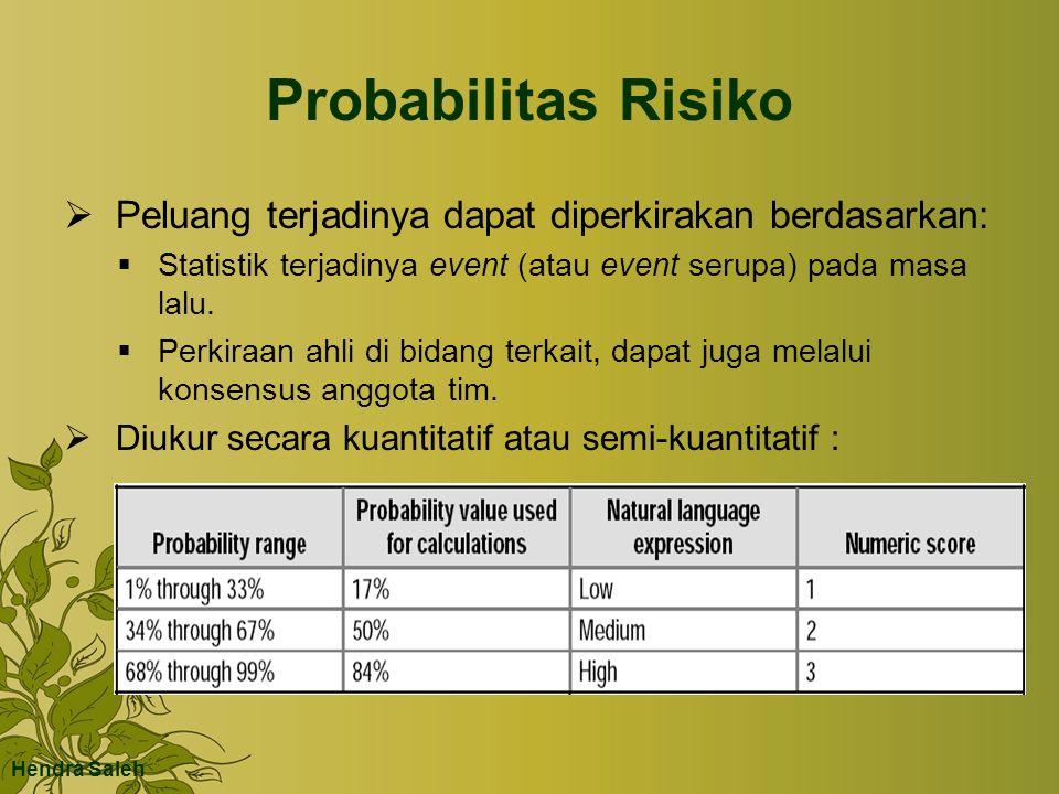 Probabilitas Risiko  Peluang terjadinya dapat diperkirakan berdasarkan:  Statistik terjadinya event (atau event serupa) pada masa lalu.  Perkiraan