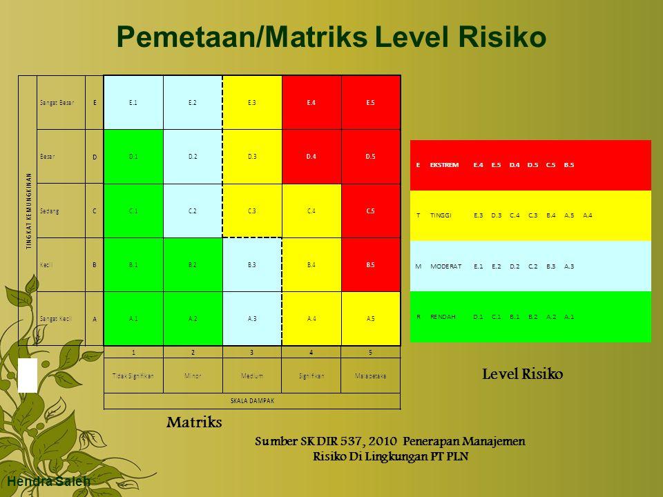Pemetaan/Matriks Level Risiko Hendra Saleh Matriks Level Risiko Sumber SK DIR 537, 2010 Penerapan Manajemen Risiko Di Lingkungan PT PLN