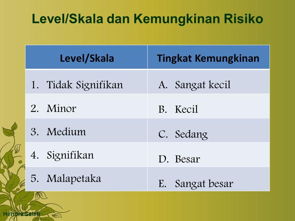 Level/Skala dan Kemungkinan Risiko Level/SkalaTingkat Kemungkinan 1.Tidak Signifikan 2.Minor 3.Medium 4.Signifikan 5.Malapetaka A.Sangat kecil B.Kecil