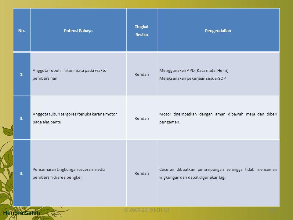 © 2009-2010 MTI UI89 Hendra Saleh No.Potensi Bahaya Tingkat Resiko Pengendalian 1.