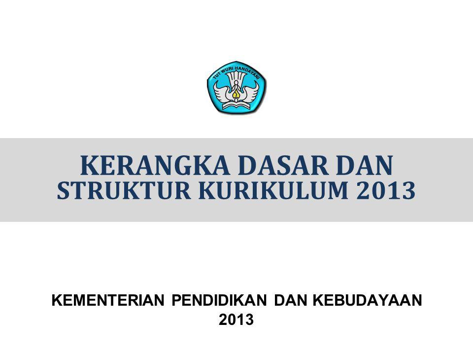 KERANGKA DASAR DAN STRUKTUR KURIKULUM 2013 KEMENTERIAN PENDIDIKAN DAN KEBUDAYAAN 2013