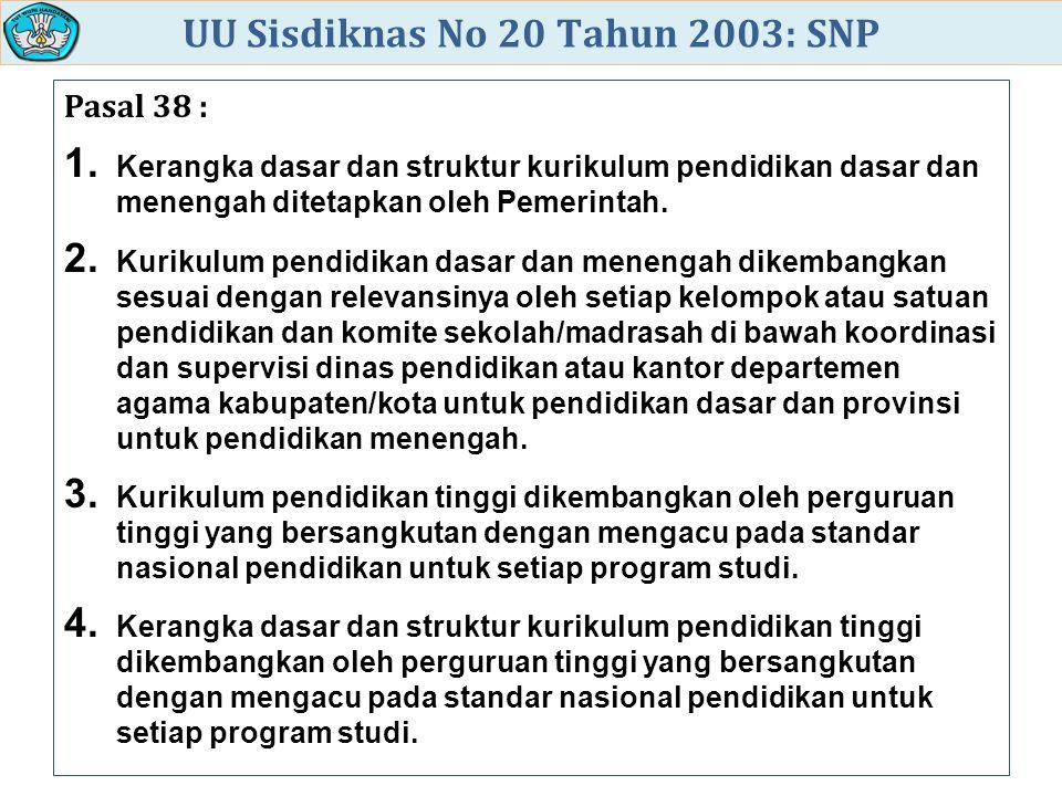 UU Sisdiknas No 20 Tahun 2003: SNP Pasal 38 : 1.