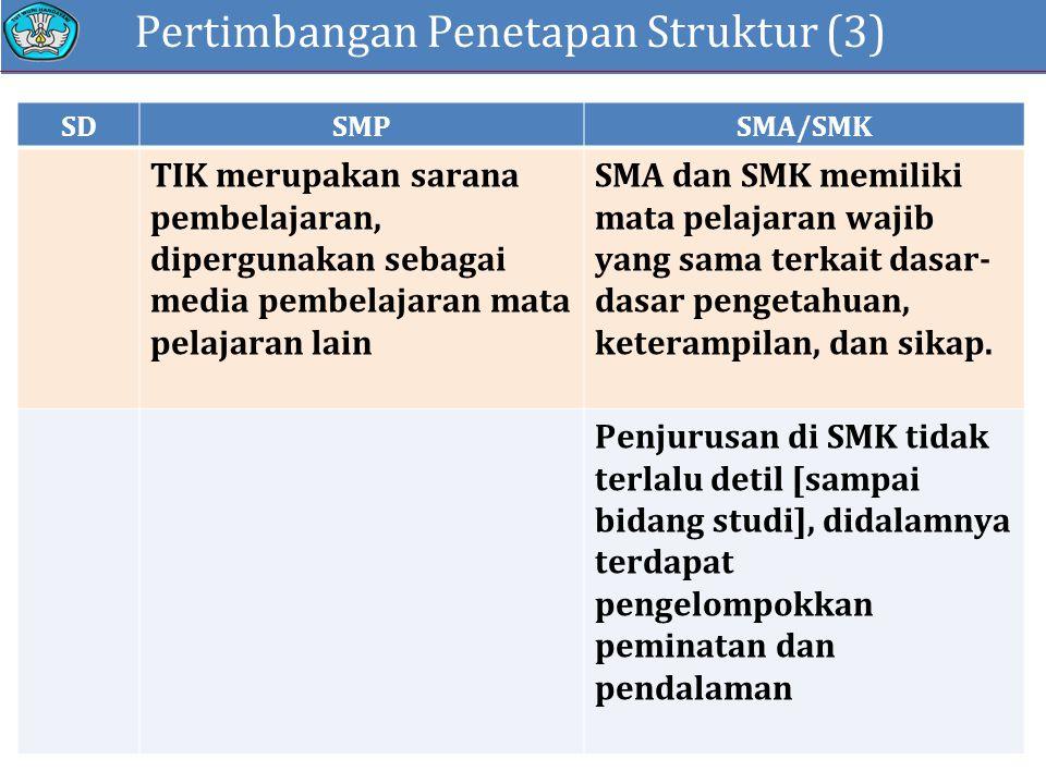 Pertimbangan Penetapan Struktur (3) SDSMPSMA/SMK TIK merupakan sarana pembelajaran, dipergunakan sebagai media pembelajaran mata pelajaran lain SMA dan SMK memiliki mata pelajaran wajib yang sama terkait dasar- dasar pengetahuan, keterampilan, dan sikap.