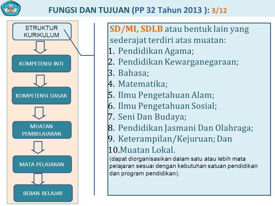 FUNGSI DAN TUJUAN (PP 32 Tahun 2013 ): 3/12 STRUKTUR KURIKULUM MUATAN PEMBELAJARAN KOMPETENSI DASAR KOMPETENSI INTI MATA PELAJARAN BEBAN BELAJAR SD/MI, SDLB atau bentuk lain yang sederajat terdiri atas muatan: 1.Pendidikan Agama; 2.Pendidikan Kewarganegaraan; 3.Bahasa; 4.Matematika; 5.Ilmu Pengetahuan Alam; 6.Ilmu Pengetahuan Sosial; 7.Seni Dan Budaya; 8.Pendidikan Jasmani Dan Olahraga; 9.Keterampilan/Kejuruan; Dan 10.Muatan Lokal.
