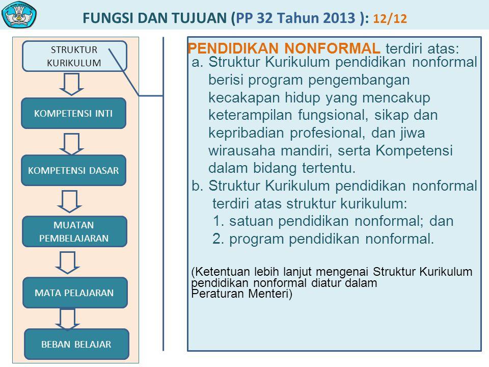 FUNGSI DAN TUJUAN (PP 32 Tahun 2013 ): 12/12 STRUKTUR KURIKULUM MUATAN PEMBELAJARAN KOMPETENSI DASAR KOMPETENSI INTI MATA PELAJARAN BEBAN BELAJAR PENDIDIKAN NONFORMAL terdiri atas: a.