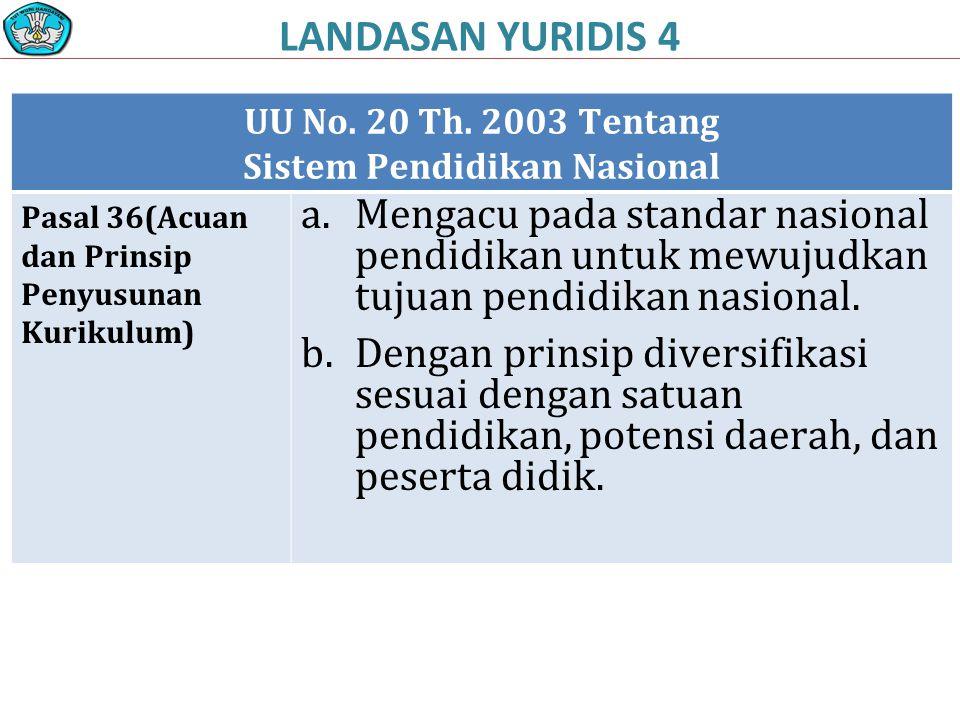 UU No.20 Th.