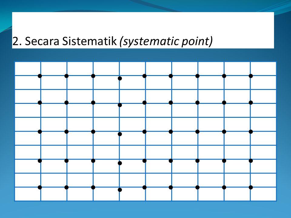 2. Secara Sistematik (systematic point) ● ● ● ● ● ● ● ● ● ● ● ● ● ● ● ● ● ● ● ● ● ● ● ● ● ● ● ● ● ● ● ● ● ● ● ● ● ● ● ● ● ● ● ● ●