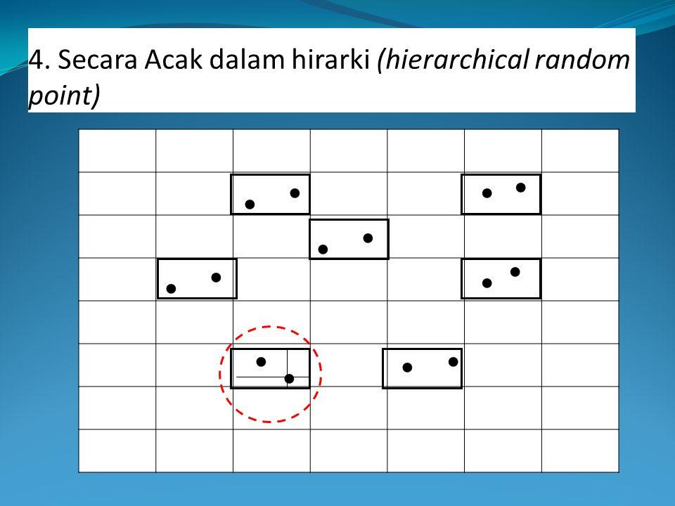 ● ● ●● ● ● ● ● ● ●● ● ● ● 4. Secara Acak dalam hirarki (hierarchical random point)