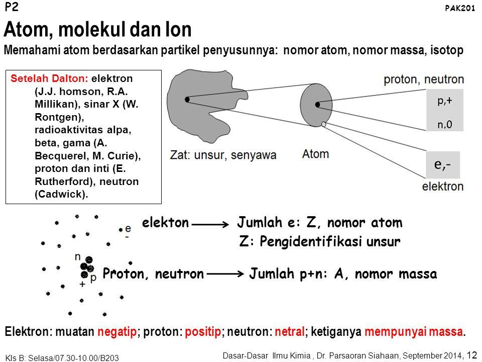 Contoh-Contoh P2 PAK201 Dasar-Dasar Ilmu Kimia, Dr.