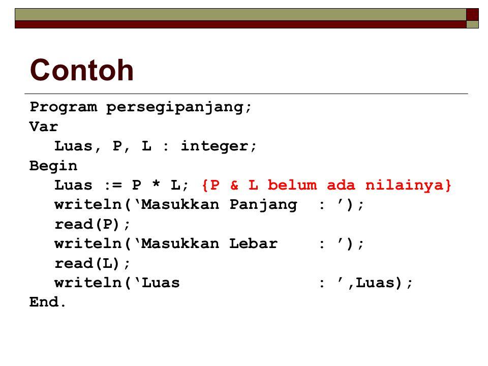 Contoh Program persegipanjang; Var Luas, P, L : integer; Begin Luas := P * L; {P & L belum ada nilainya} writeln('Masukkan Panjang : '); read(P); writ