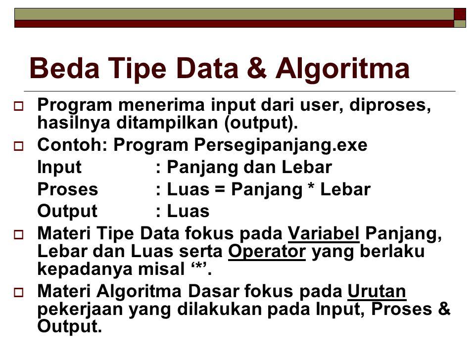 Contoh 1 (lanjutan) begin write( Masukkan Jam 1 : ); readln(J1.J); write( Masukkan Menit 1: ); readln(J1.M); write( Masukkan Detik 1: ); readln(J1.D); write( Masukkan Jam 2 : ); readln(J2.J); write( Masukkan Menit 2: ); readln(J2.M); write( Masukkan Detik 2: ); readln(J2.D); {writeln(J1); error !!!} {writeln(J2); error !!!} {error: Can Not read and Write for this type} writeln( Jam Pertama: ,J1.J, : ,J1.M, : ,J1.D); writeln( Jam Kedua : ,J2.J, : ,J2.M, : ,J2.D); end.