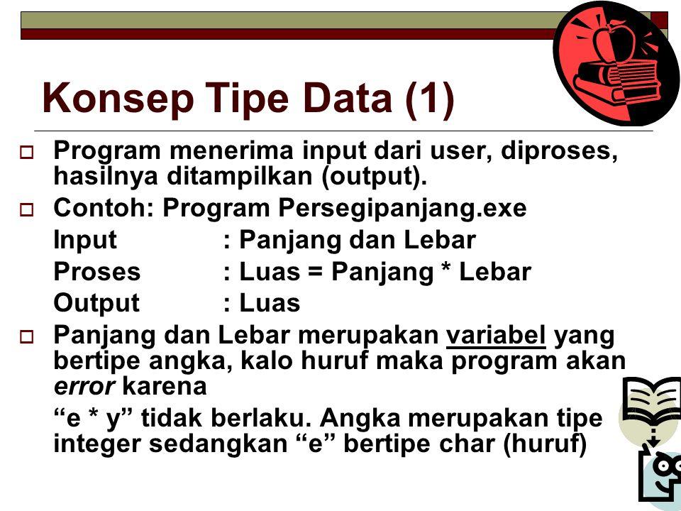 Konsep Tipe Data (2)  Tipe Data masukan dibagi menjadi 2 yaitu Tipe Dasar dan Tipe Bentukan  Tipe Dasar merupakan tipe yang diberikan oleh Bahasa Pemrograman.