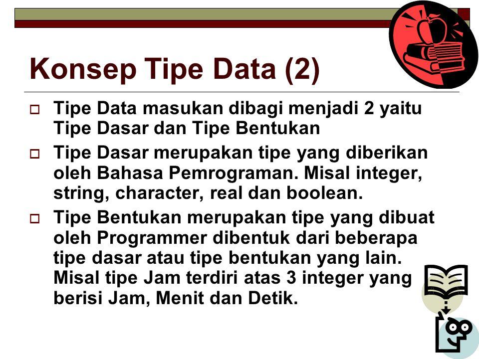 Konsep Algoritma (1)  Program menerima input dari user, diproses, hasilnya ditampilkan (output).