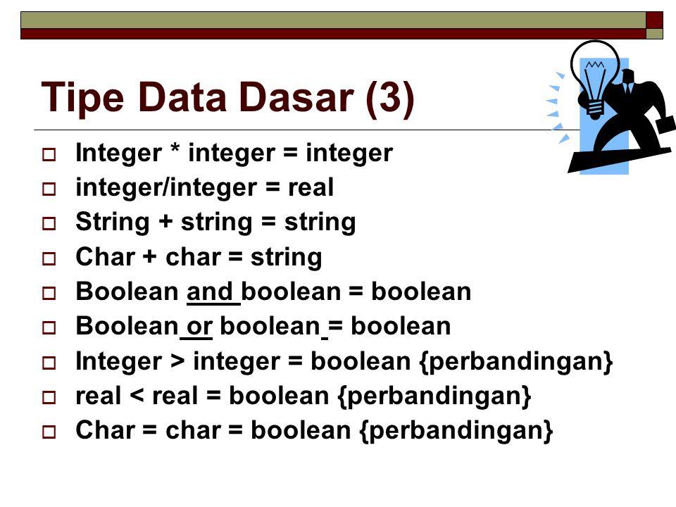Tipe Data Dasar (3)  Integer * integer = integer  integer/integer = real  String + string = string  Char + char = string  Boolean and boolean = boolean  Boolean or boolean = boolean  Integer > integer = boolean {perbandingan}  real < real = boolean {perbandingan}  Char = char = boolean {perbandingan}