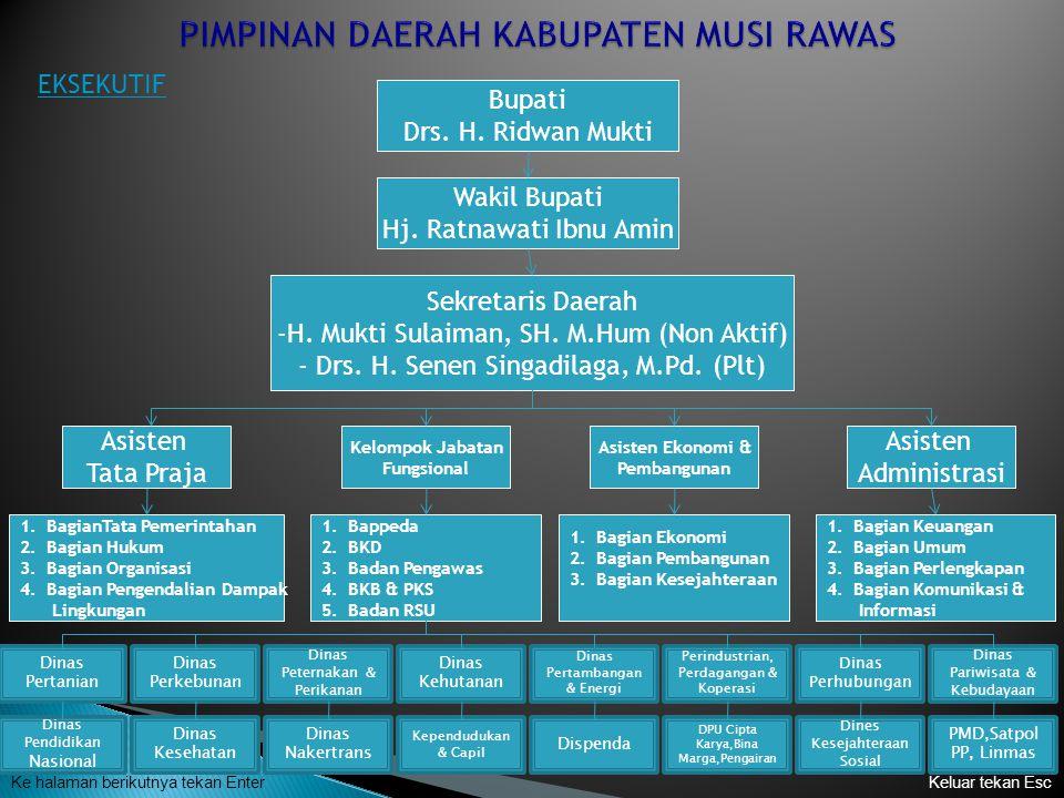 Bupati Drs.H. Ridwan Mukti Wakil Bupati Hj. Ratnawati Ibnu Amin Sekretaris Daerah -H.