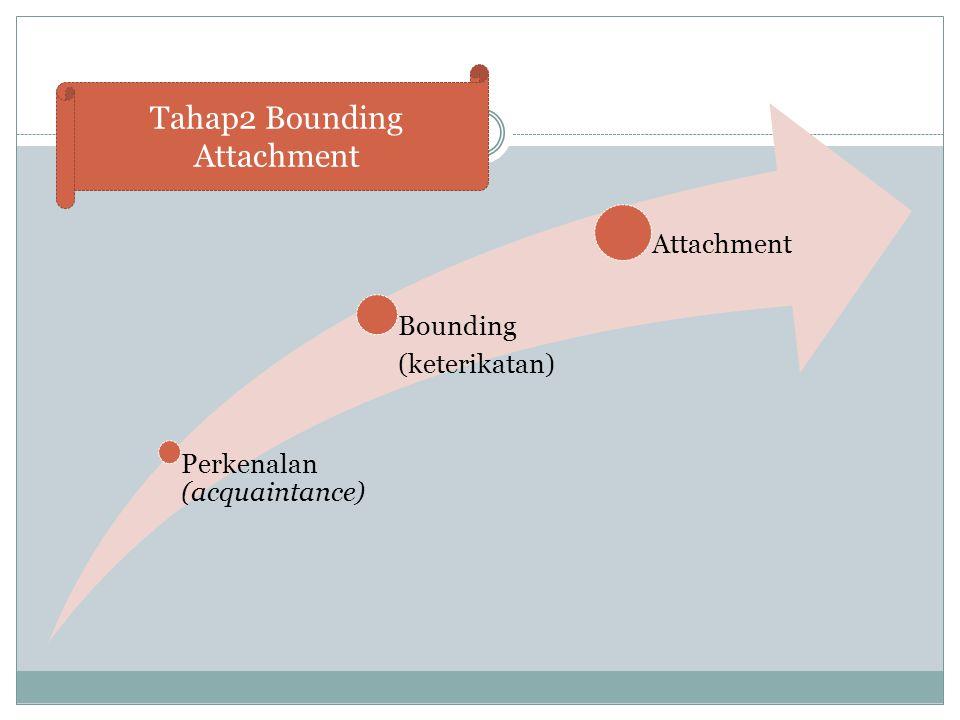 Perkenalan (acquaintance) Bounding (keterikatan) Attachment Tahap2 Bounding Attachment