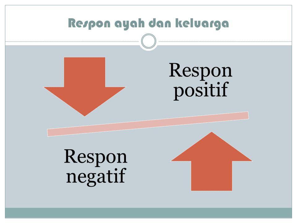 Respon ayah dan keluarga Respon positif Respon negatif
