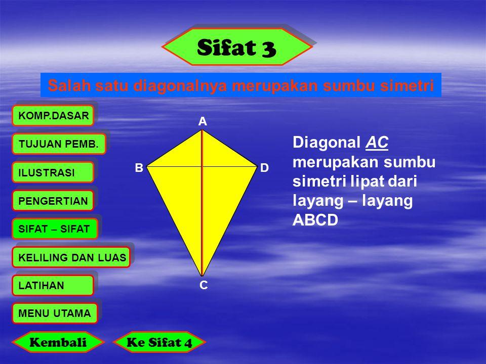 Sifat 3 Salah satu diagonalnya merupakan sumbu simetri PENGERTIAN LATIHAN KELILING DAN LUAS ILUSTRASI SIFAT – SIFAT KOMP.DASAR TUJUAN PEMB. A B C D Di