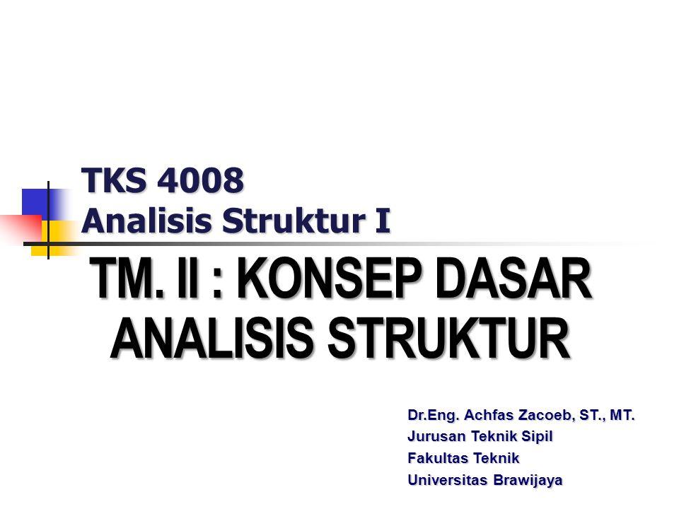 TKS 4008 Analisis Struktur I TM. II : KONSEP DASAR ANALISIS STRUKTUR Dr.Eng. Achfas Zacoeb, ST., MT. Jurusan Teknik Sipil Fakultas Teknik Universitas