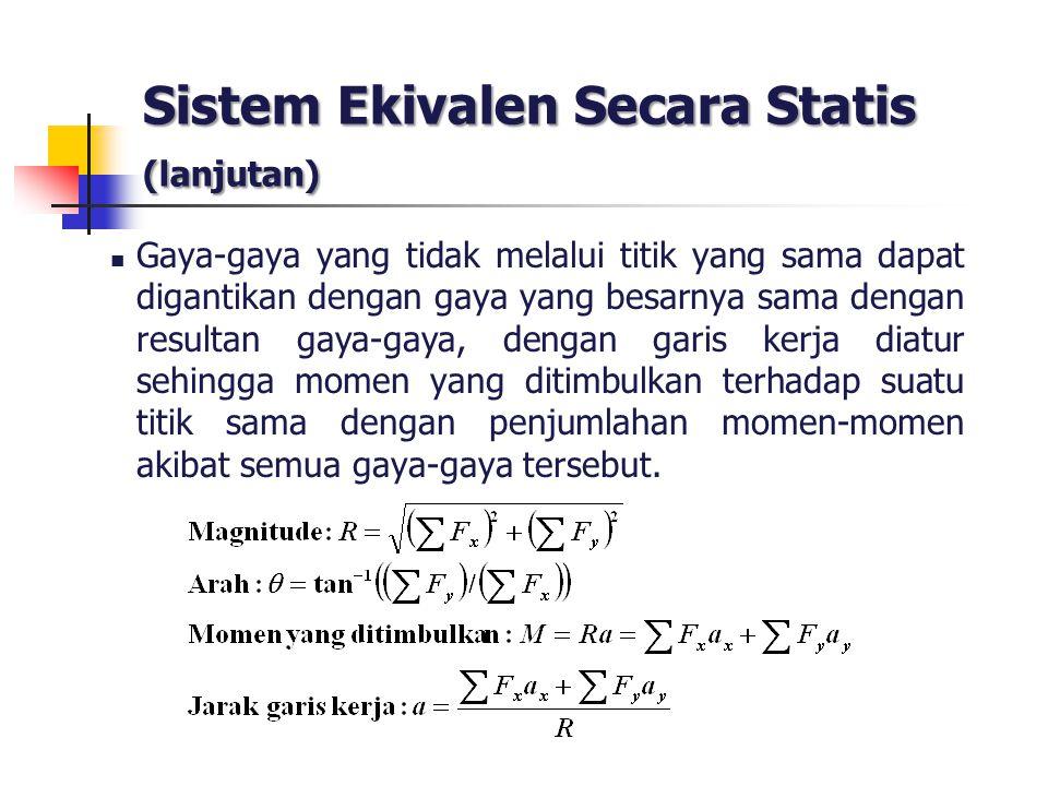 Sistem Ekivalen Secara Statis (lanjutan) Gaya-gaya yang tidak melalui titik yang sama dapat digantikan dengan gaya yang besarnya sama dengan resultan