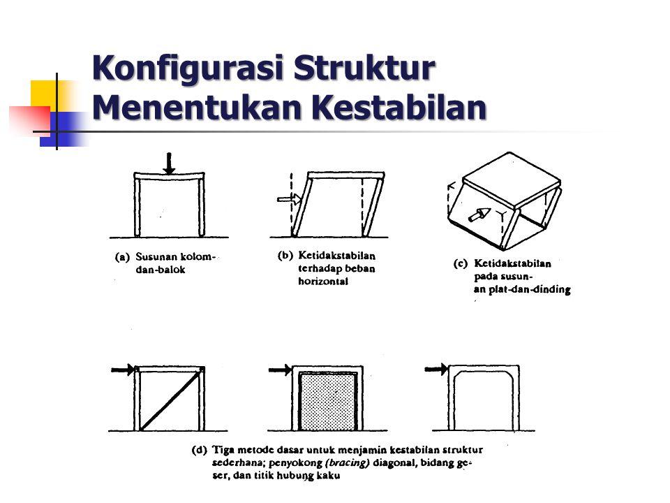 Konfigurasi Struktur Menentukan Kestabilan