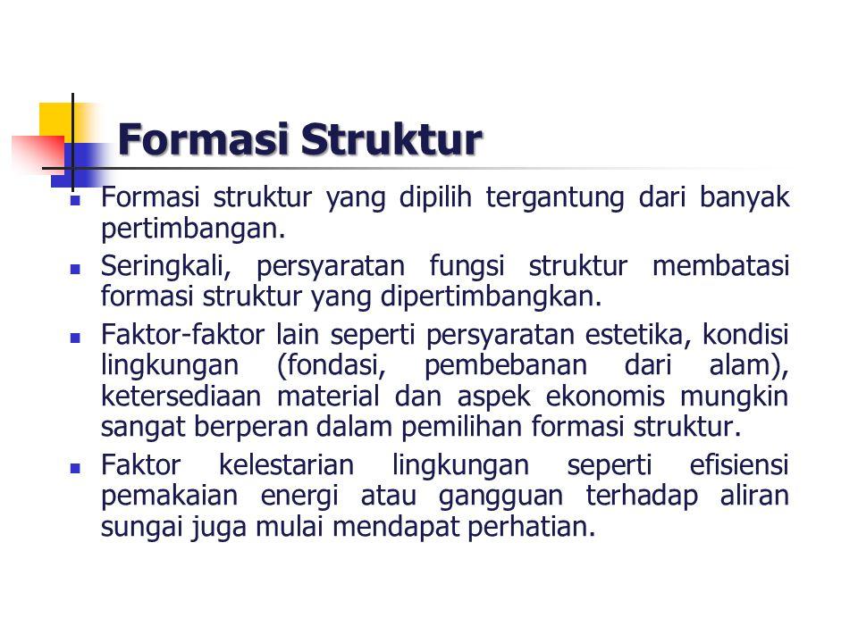 Struktur Tarik dan Tekan Struktur tarik dan tekan terdiri dari elemen-elemen yang mengalami tekanan atau tarikan murni.