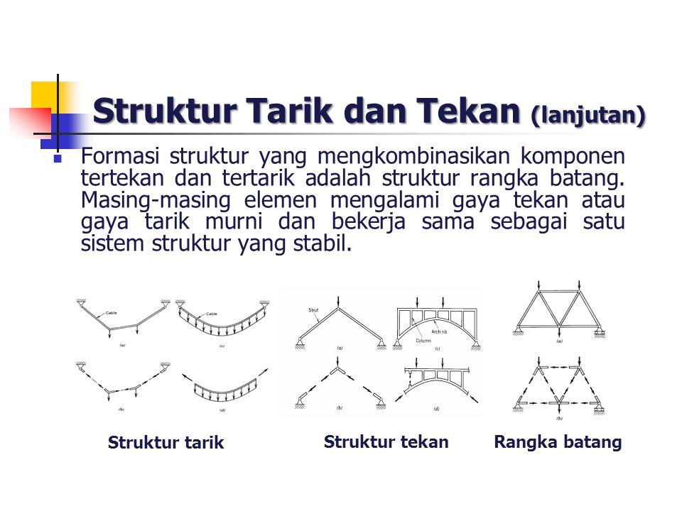 Struktur Tarik dan Tekan (lanjutan) Formasi struktur yang mengkombinasikan komponen tertekan dan tertarik adalah struktur rangka batang. Masing-masing