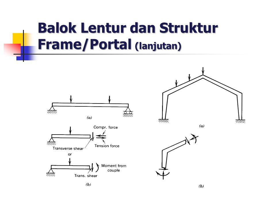 Momen dan Gaya Gaya atau momen yang bekerja pada struktur, seperti beban atau muatan termasuk berat sendiri struktur, disebut gaya eksternal.