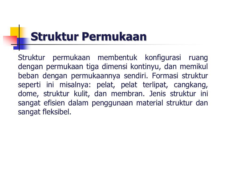 Struktur Permukaan (lanjutan)