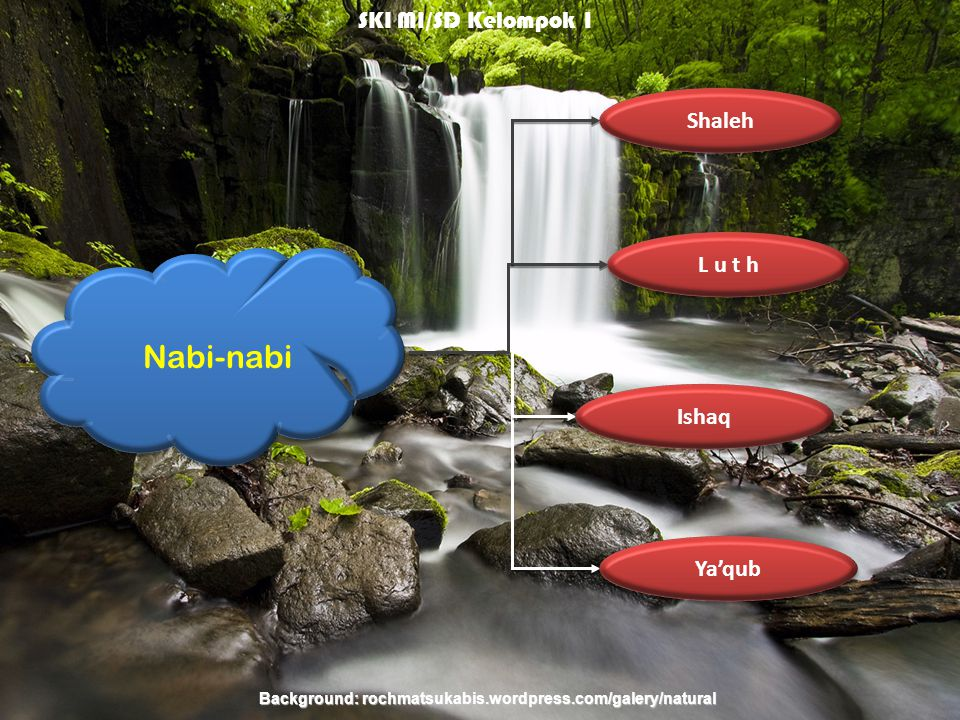 Nabi-nabi L u t h Ya'qub Ishaq Shaleh Background: rochmatsukabis.wordpress.com/galery/natural SKI MI/SD Kelompok 1