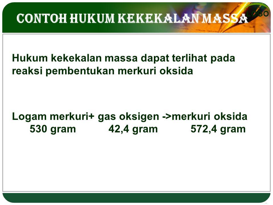 LOGO Contoh hukum kekekalan massa Hukum kekekalan massa dapat terlihat pada reaksi pembentukan merkuri oksida Logam merkuri+ gas oksigen ->merkuri oksida 530 gram 42,4 gram 572,4 gram