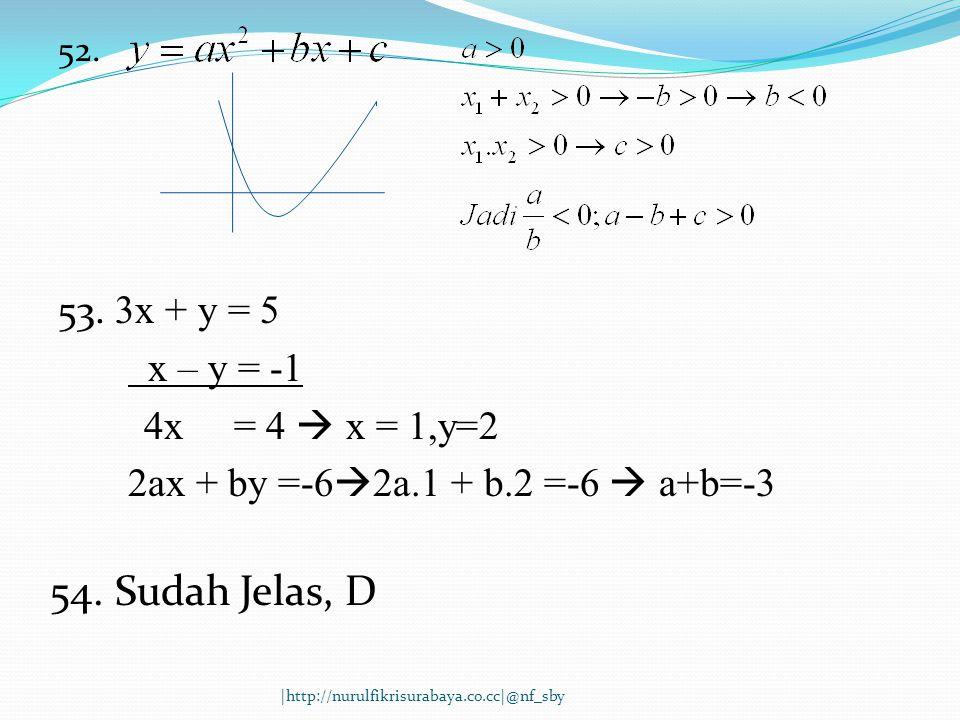 52. 53. 3x + y = 5 x – y = -1 4x = 4  x = 1,y=2 2ax + by =-6  2a.1 + b.2 =-6  a+b=-3 54.