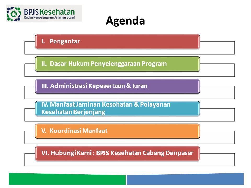 Agenda I. PengantarII. Dasar Hukum Penyelenggaraan ProgramIII. Administrasi Kepesertaan & Iuran IV. Manfaat Jaminan Kesehatan & Pelayanan Kesehatan Be