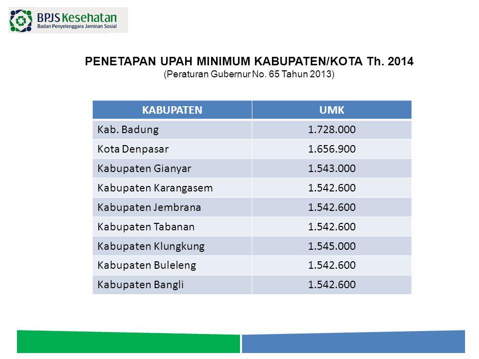 KABUPATENUMK Kab. Badung1.728.000 Kota Denpasar1.656.900 Kabupaten Gianyar1.543.000 Kabupaten Karangasem1.542.600 Kabupaten Jembrana1.542.600 Kabupate