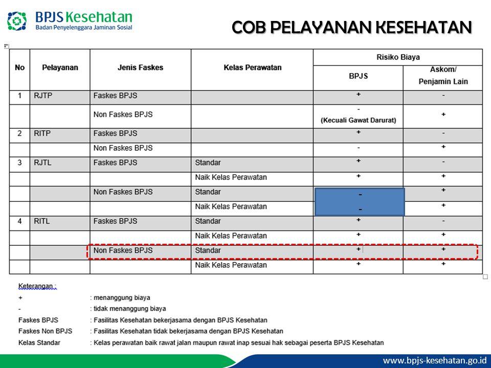 www.bpjs-kesehatan.go.id COB PELAYANAN KESEHATAN ----